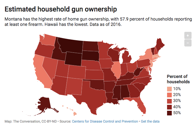 How the Firearms Industry Influences US Gun Culture In 6 Charts